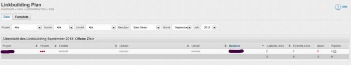 linkbird Linkbuilding Plan - www.smartlemon.de