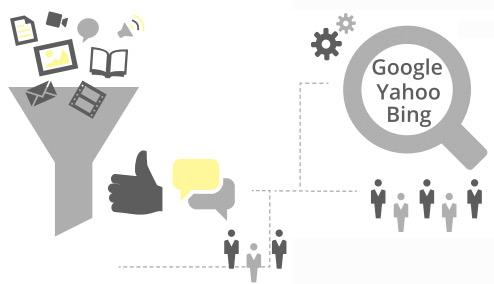 Remarketing Google AdWords (c) SMART LEMON GmbH & Co. KG