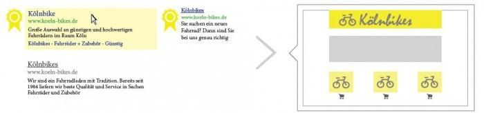 Google Shopping Agentur - PLA