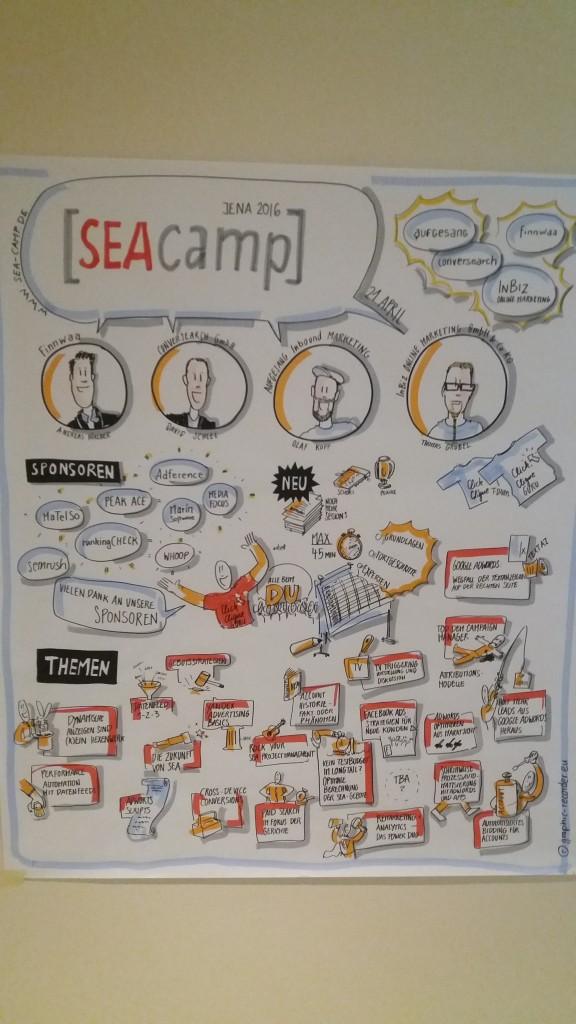 SEAcamp bildnerische Zeichnung