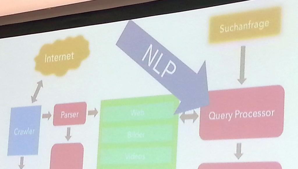 SEO-Day 2017 - Natural Language Processing - SMART LEMON