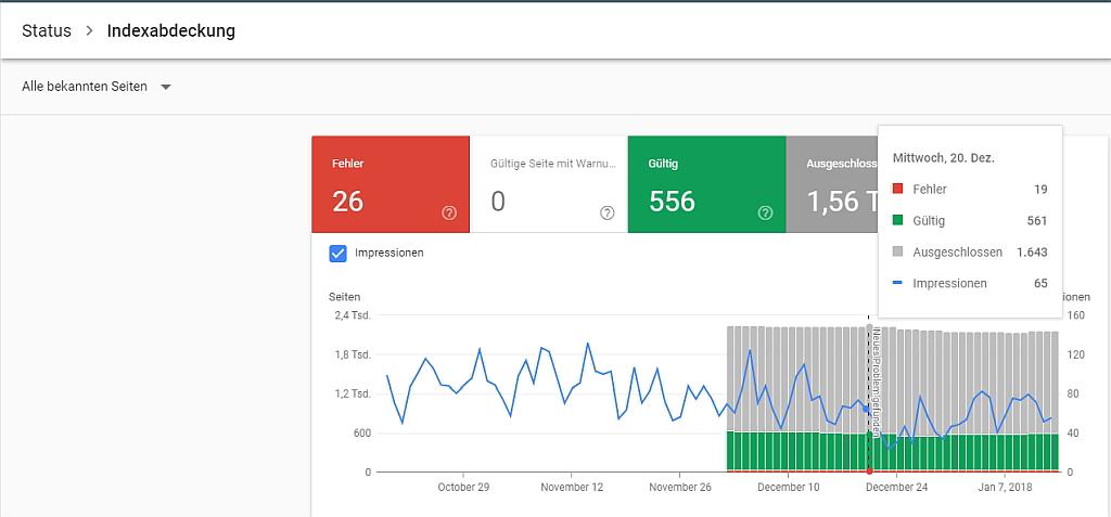 Screenshot: Indexstatus - neuer Marker auf der zeitlichen Achse - Beta-Version Januar 2018 Google Search Console