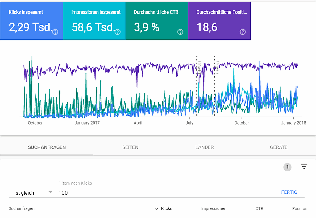Beta Test Neue Funktionen Der Google Search Console