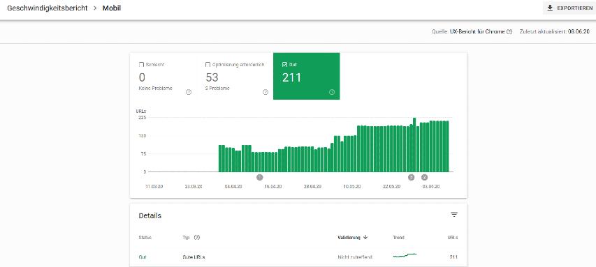 Entwicklung Geschwindigkeitsreport Google Search Console - SMART LEMON