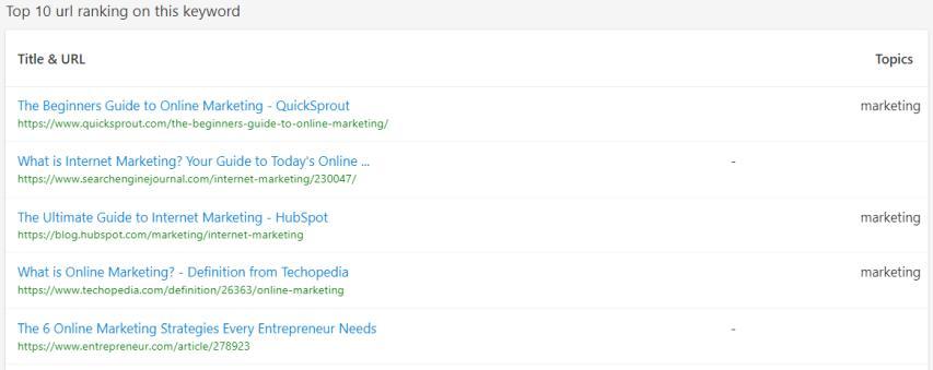 Bing Webmaster Tools Keyword Research Top10 Smart Lemon