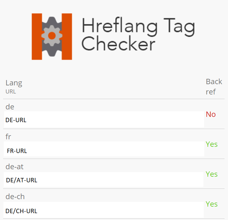 Die besten SEO Browser Plug-Ins Hreflang Tag Checker