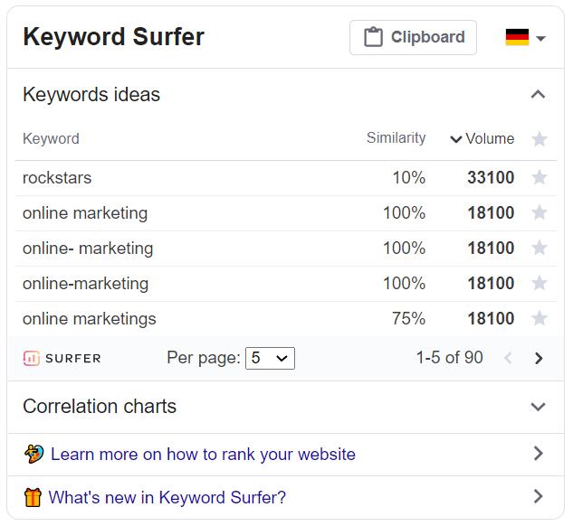 Die besten SEO Browser Plug-Ins Keyword Surfer